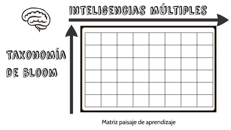 matriz_paisajes