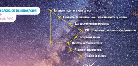 Diseño institucional del plan de innovación