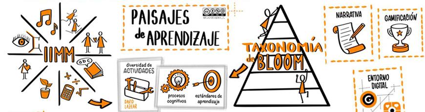 Personalización y paisajes de aprendizaje